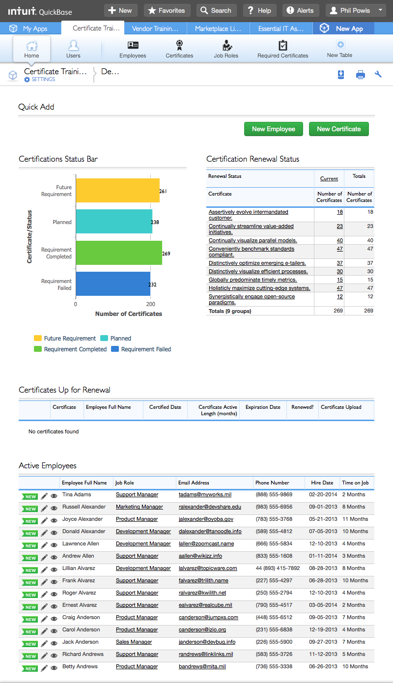 Certificate Training Management