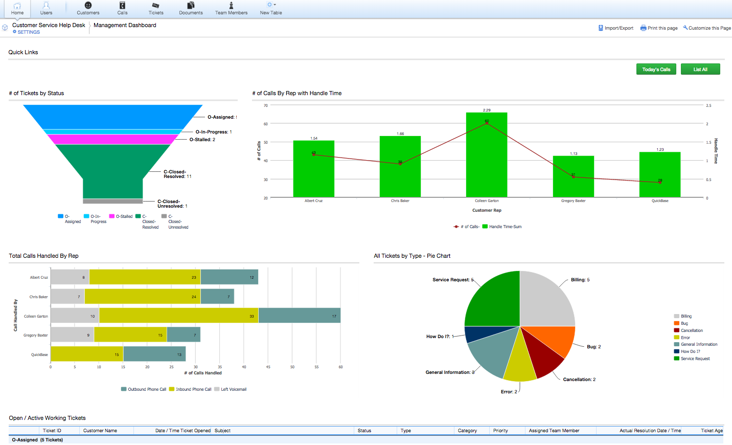 Customer Service Help Desk Intuit Quickbase